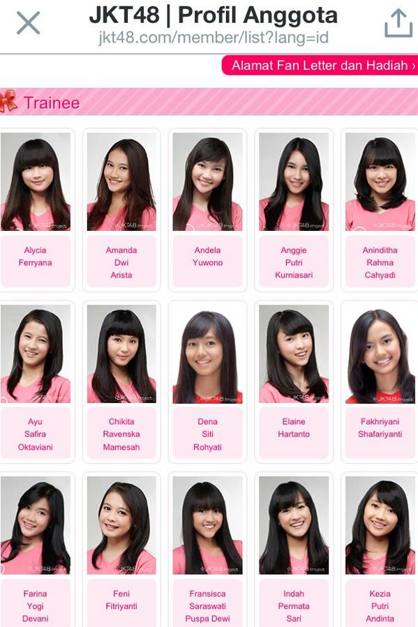 Profil Member JKT48